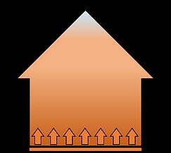 Icona irraggiamento omogeneo con riscaldamento a pavimento