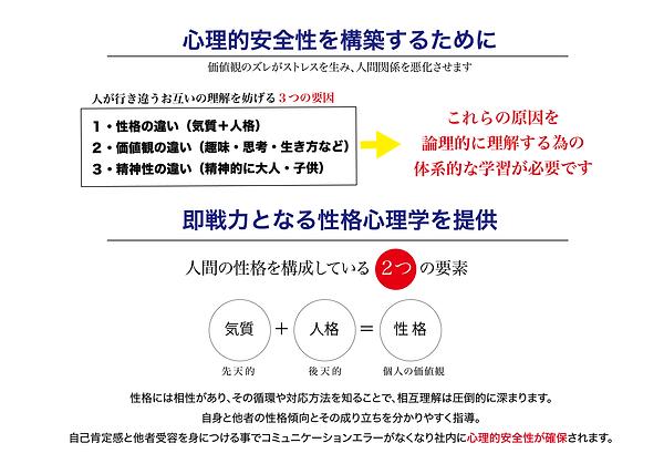 研修概要(8時間)-04.png