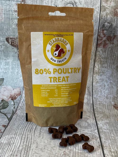 80% Grain Free Poultry Treats