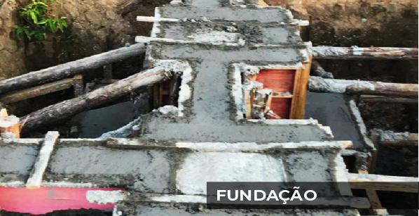 Construção civil - Fundação