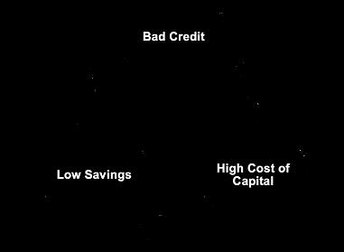 creditPost_diagram.png