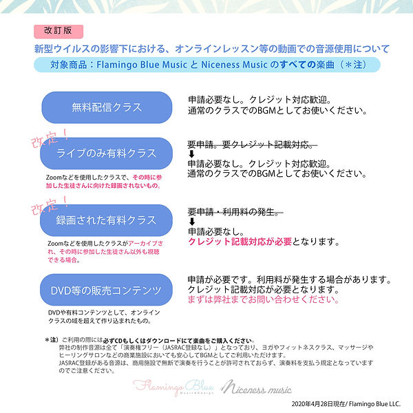 20200427動画音源利用について.jpg
