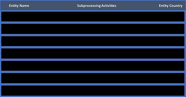 Subprocessors.png