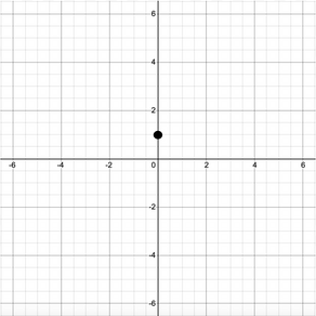 Linear Functions: How to Graph