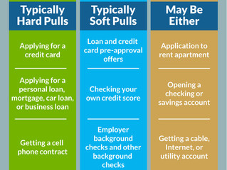 What is the Difference between HARD & SOFT Credit Check