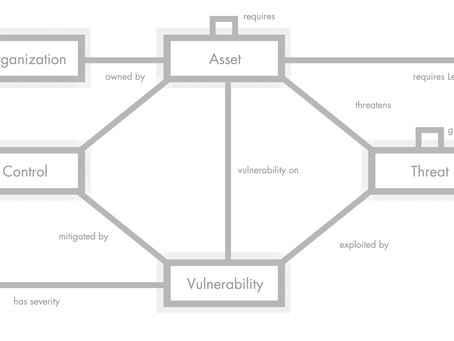 Semantic Technology for Cyber Security Asset Classification