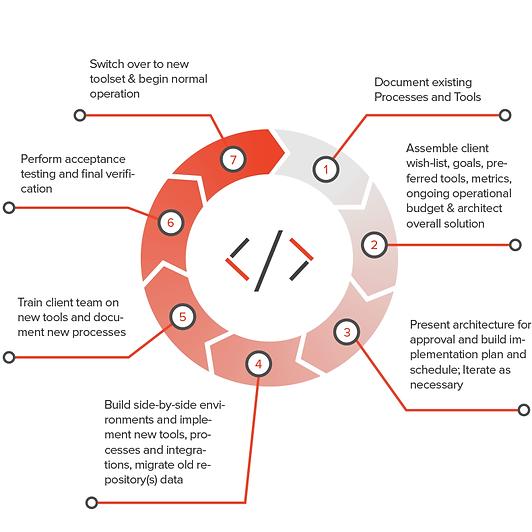 devops-infographic-1.png