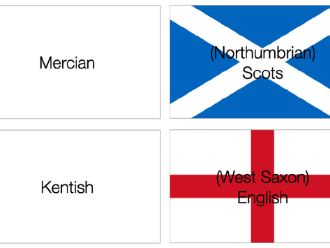Scots: A Living Repository of Scotland's Past