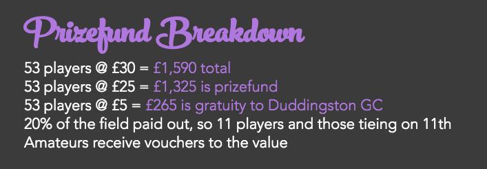 prizebreakdown