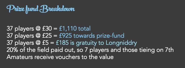 Prizefund breakdown