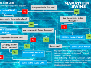 How to choose your swimming lane
