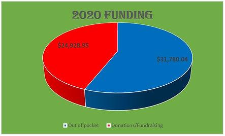 2020 funding.jpg