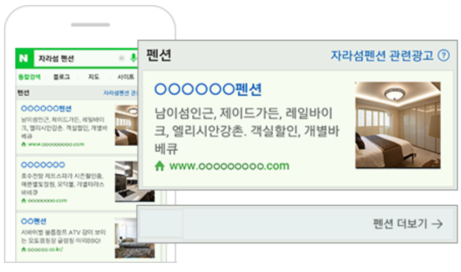 Naver Click Choice Search Ads