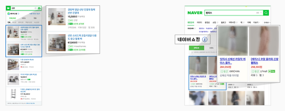 Naver Shopping Search Ads