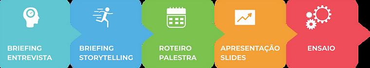 Metodologia_Consultoria.png