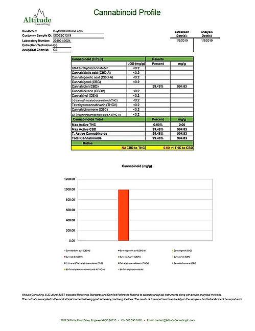 Dr Greens balm lab report.jpg