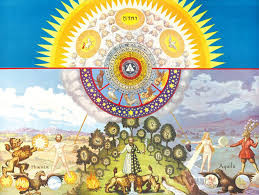 Alchemical Understanding of The Great Work