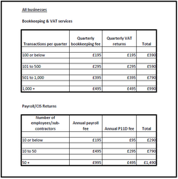 Price list - All businesses.png