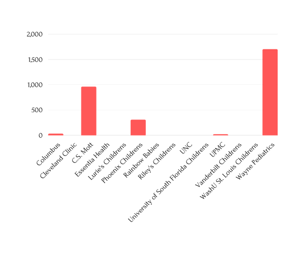 book graph  (2).png