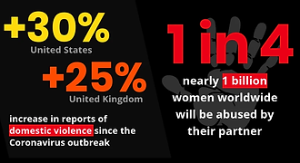 domestic-violence-coronavirus-statistics
