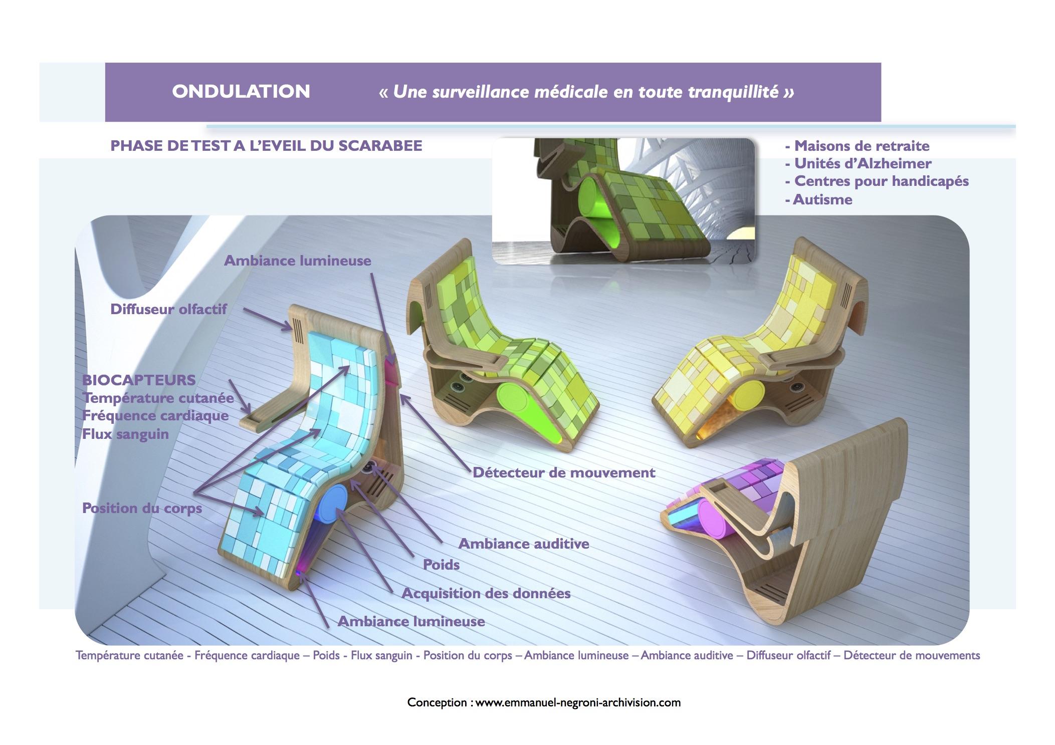 Ondulation4