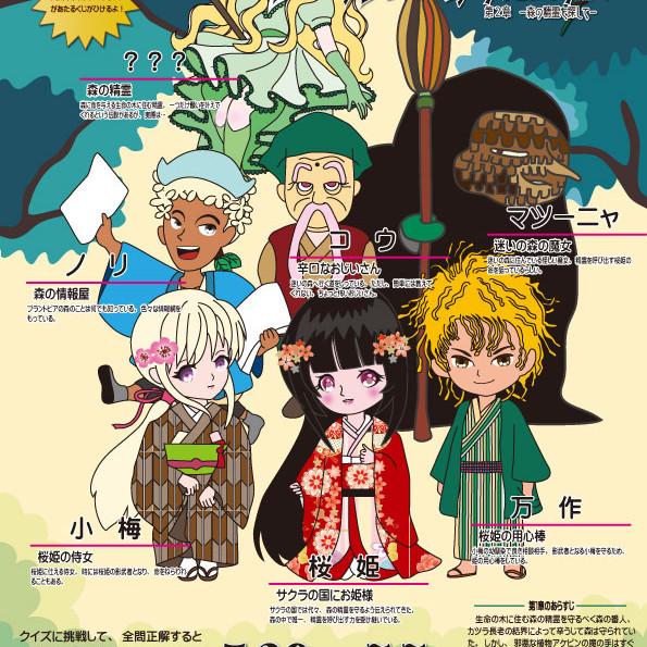 チャレンジクイズラリー「プラントピアの魔法の杖」 桜の国編