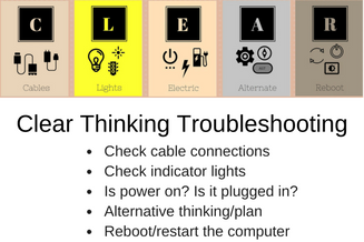 clear thinking (3).png