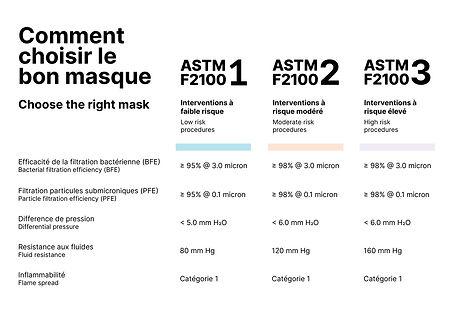 Choisir-masque.jpg