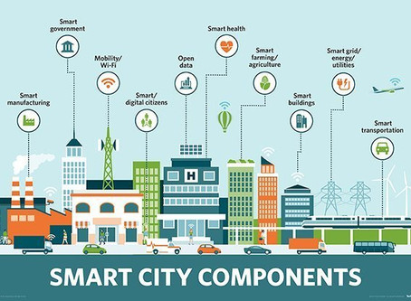 How Does A City Become Smart?