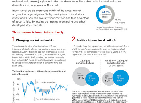 Market Perspective – The Benefits of Global Diversification