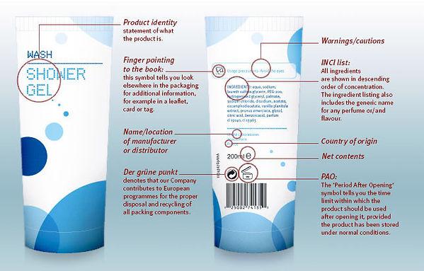 cosmetic labeling.jpg