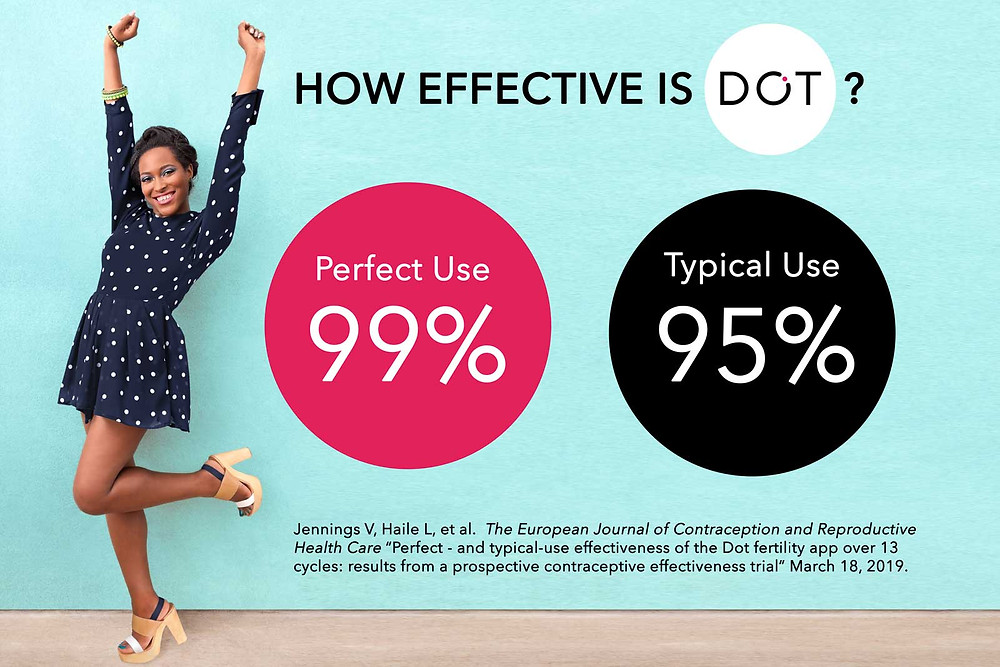 Dot Contraceptive Efficacy Study - new published report