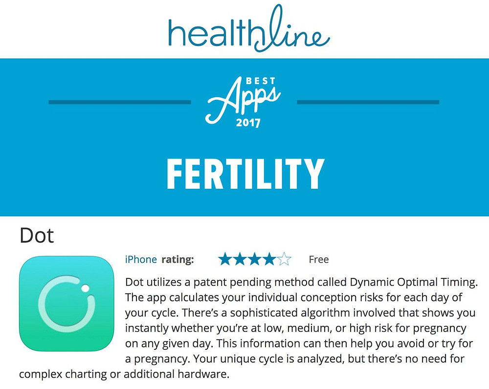 Best Fertility Apps List 2017 from HealthLine