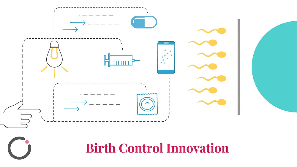 The bright future of contraceptives and the exciting forms of birth control on the horizon