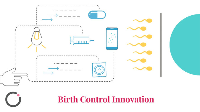 4 Innovative Forms of Birth Control