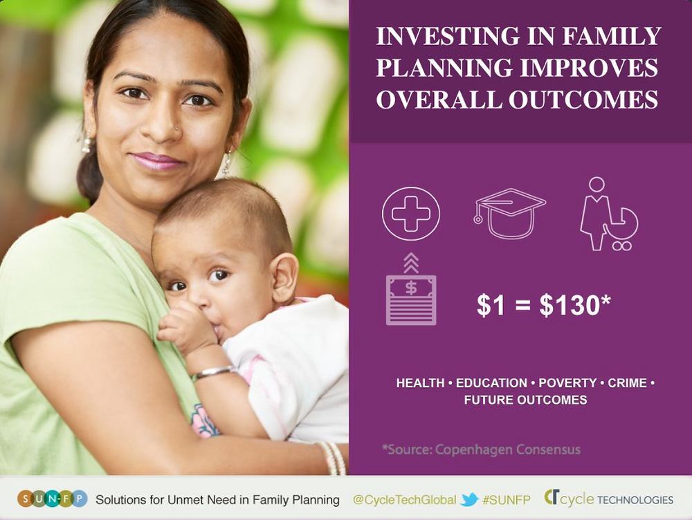 Investing in Family Planning Improves Overall Outcomes Cycle Technologies Infographic