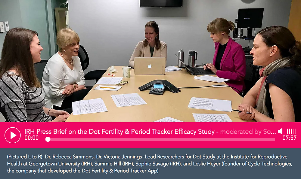 (Pictured L to R): Dr. Rebecca Simmons, Dr. Victoria Jennings -Lead Researchers for Dot Study at the Institute for Reproductive Health at Georgetown University (IRH), Sammie Hill (IRH), Sophie Savage (IRH), and Leslie Heyer (founder of Cycle Technologies, the company that developed the Dot Fertility & Period Tracker App)