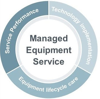 enterprise_service_and_solutions_mes_circle-02498168-9.jpg