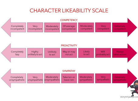 How to Create a Character that Lives and Breathes