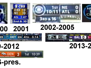 Scoring Scorebugs:  NFL on CBS Edition