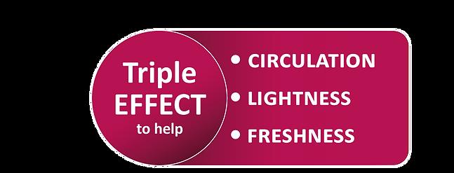 triple effect-05.png