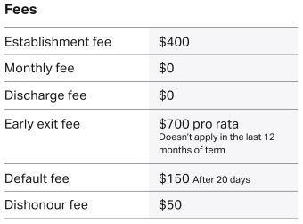 Car Fees.JPG