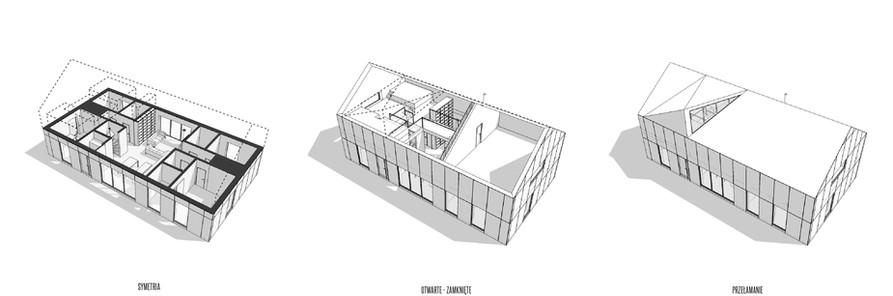 House-S schemat powstania bryły