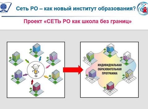 Создание федеральной сети классов РО