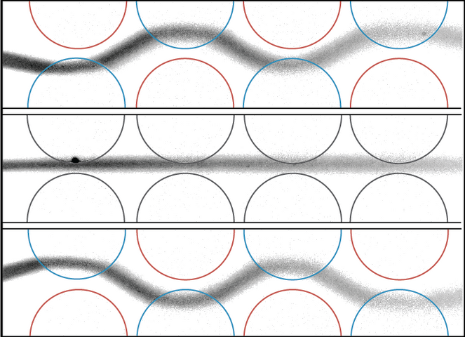 Federico and Vesna's work on flow patterning using gate electrodes is published in PNAS