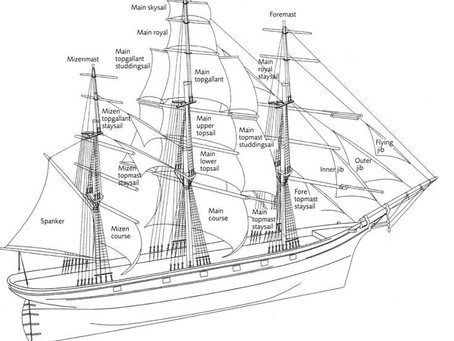 Passenger & Crew Quarters & Tall Ship Rigging