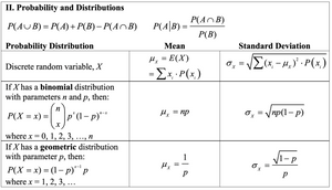 A New Formula Sheet For The Ap Statistics Exam