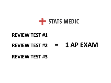 3 Review Tests = 1 AP Exam: An AP Exam Prep Strategy