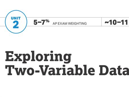 Unit 2: Exploring Two-Variable Data