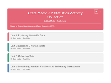 The Stats Medic Desmos Collection